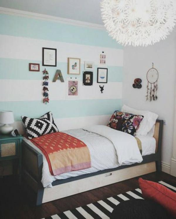 Davaus.net = Idee Deco Chambre Vintage Ado ~ Avec des idées ...