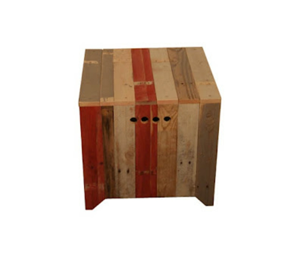 Une table de chevet en bois choisir ou faire vous m me - Table de chevet en palette ...