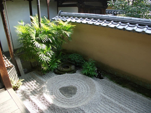 Decoration Jardin Japonais Miniature Jardin Japonais Miniature