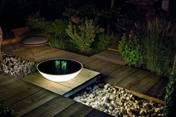 les lampes solaires de jardin clairage joli et cologique pour l 39 ext rieur. Black Bedroom Furniture Sets. Home Design Ideas