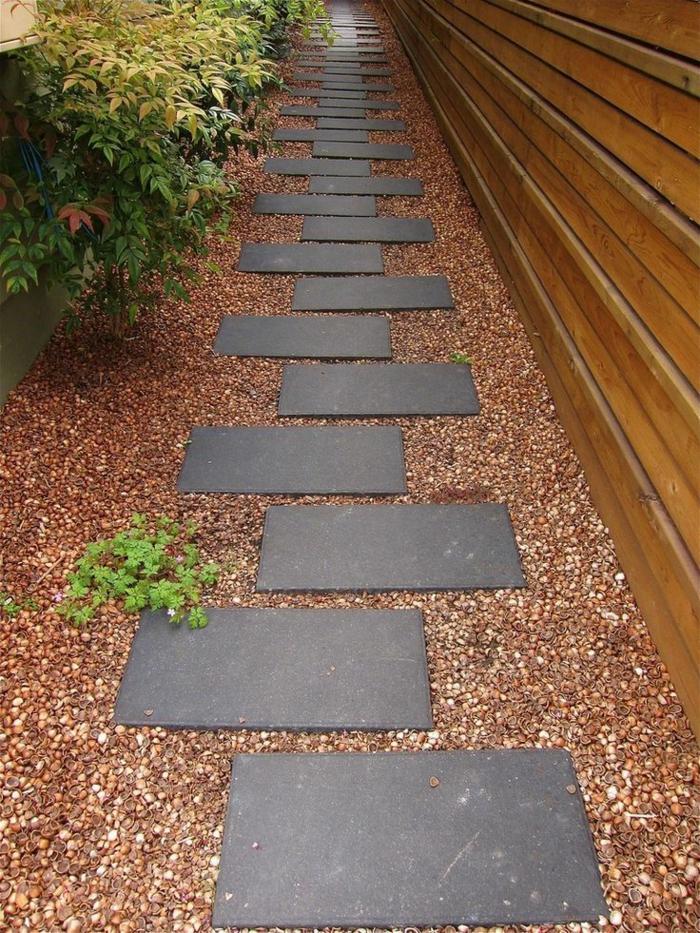 Le jardin paysager tendance moderne de jardinage for Jardin tendance