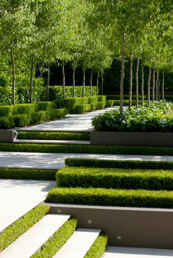 Le jardin paysager tendance moderne de jardinage for Jardin pour villa moderne