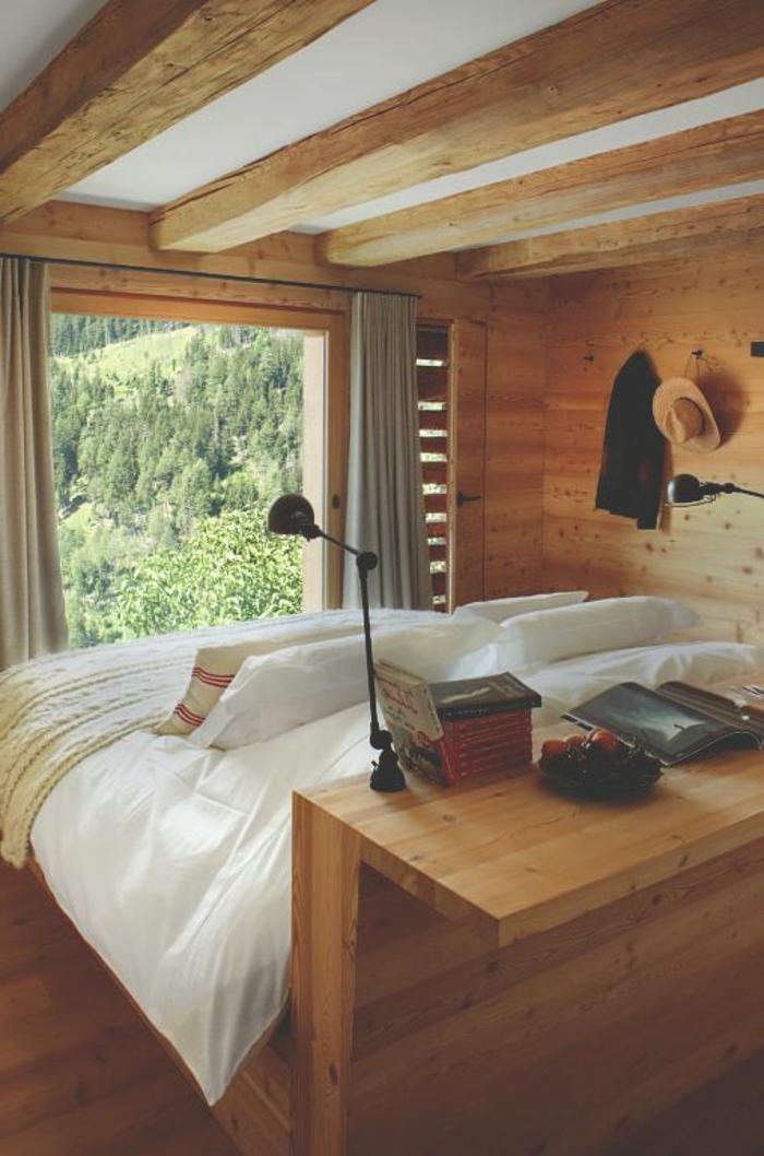 Chambre Tendance : Quel type d intérieur pour votre chalet en bois habitable