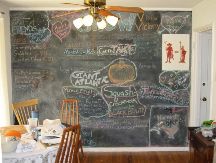 68 id es cr atives avec l 39 ardoise murale - Tableau ardoise pour cuisine ...