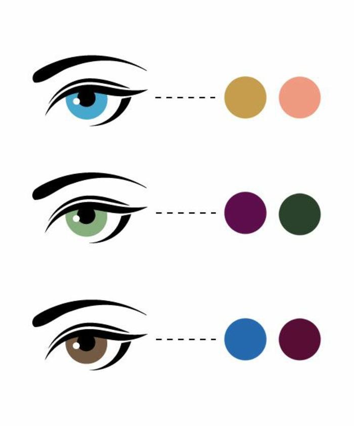 z-saisir-le-maquillage-yeux-verts-foncés-maquillage-mariée-yeux-verts-tones-resized