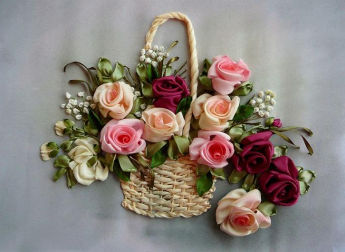 broderie-au-ruban-corbeille-avec-roses-et-muguets