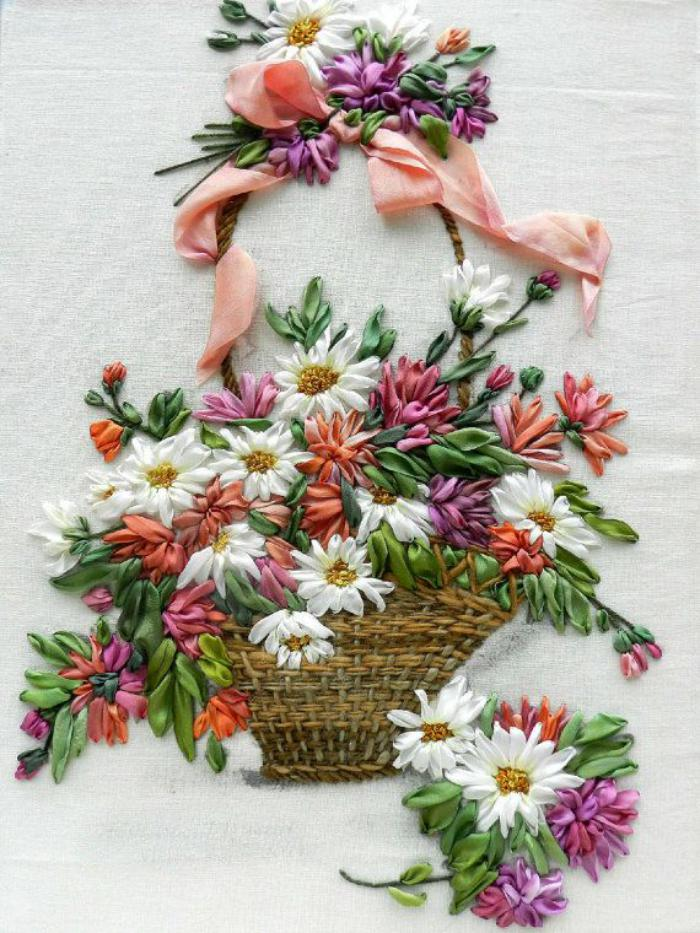 broderie-au-ruban-corbeille-pleine-de-jolies-fleurs-printanières