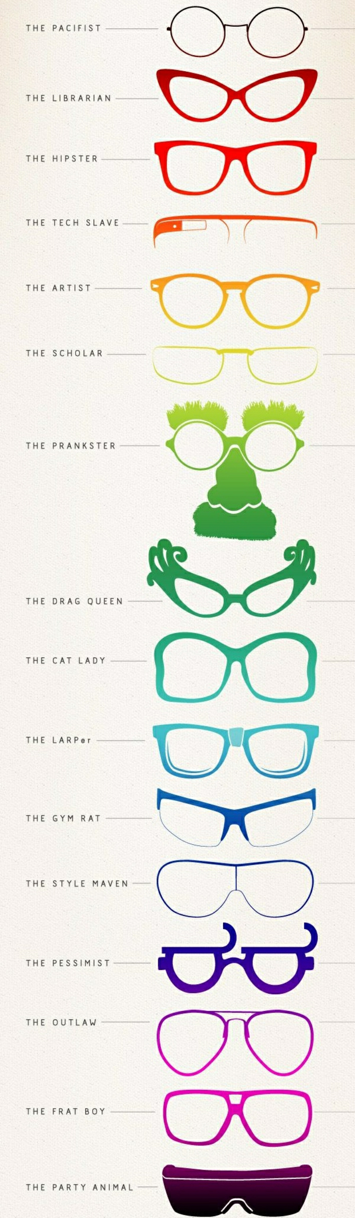 look-hipster-homme-lunette-hipster-femme-les-différent-modeles