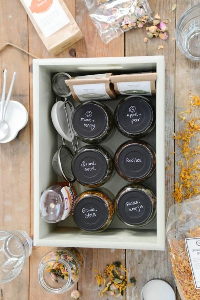 coffrets-de-thé-thés-du-monde-boite-cadeau-tous-les-mois