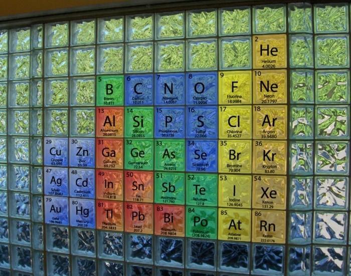 Le pav de verre voir les meilleures id es for V tableau periodique