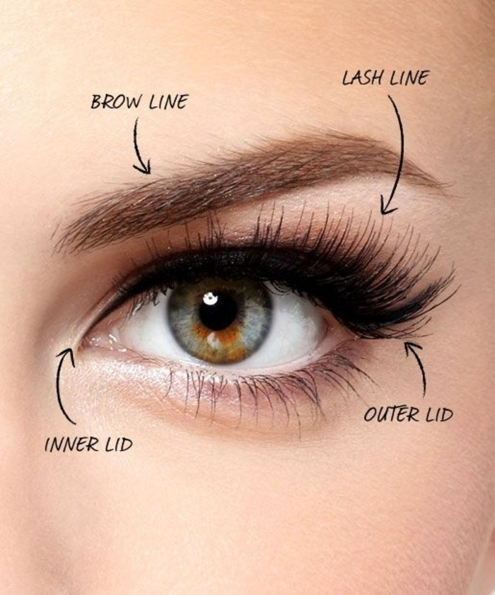 00-maquillage-pour-agrandir-les-yeux-maquillage-yeux-ronds-diy-maquillage