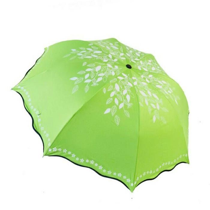 parapluie-pliant-vert-pomme-resized