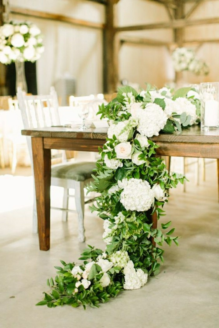 Comment d corer le centre de table mariage - Composition florale centre de table pas cher ...
