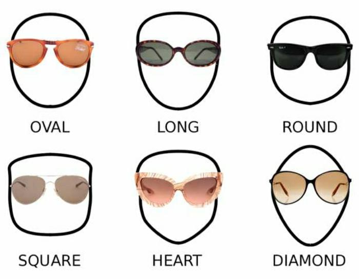 1e29d986f4 Choisir ses lunettes de soleil raisonnablement - Archzine.fr
