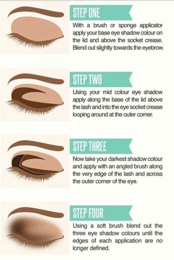 000-tuto-maquillage-yeux-marrons-conseil-maquillage-yeux-noisettes