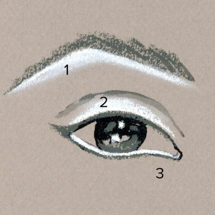 maquillage-parfait-yeux-en-amande-comment-reussir-un-bon-maquillage