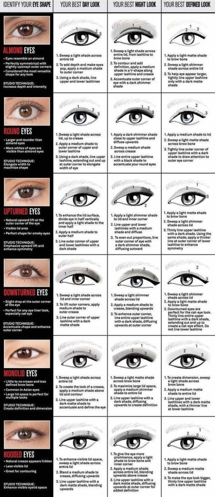 00-utile-conseil-leçon-de-maquillage-maquillage-paupiere-selon-le-type-de-vos-yeux