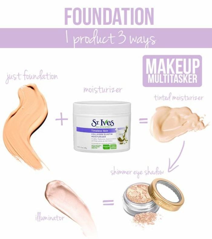 Comment choisir son fond de teint les conseils des - Comment ranger son maquillage ...