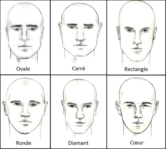 Coupe-de-cheveux-homme-Formes-de-visage-