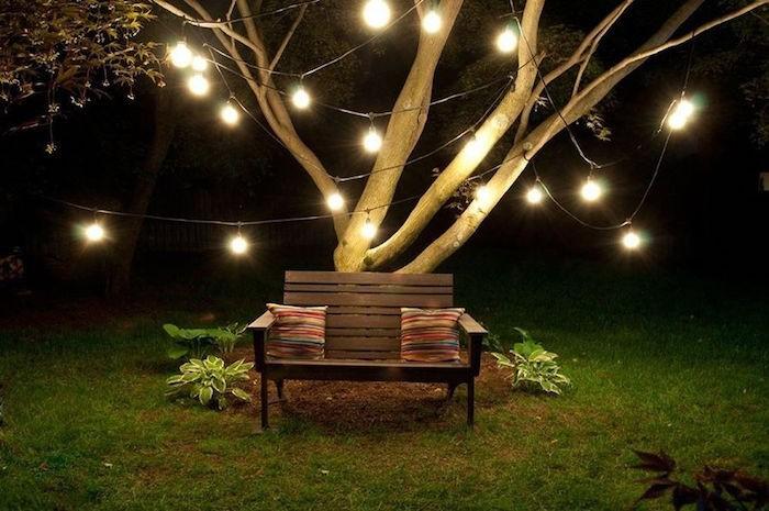idee-décoration-exterieur-amenagement-jardin