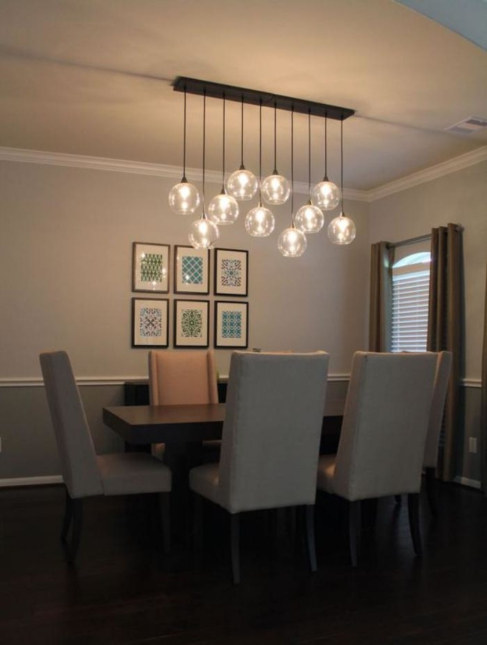 Quel luminaire de salle manger selon vos pr f rences et for Globe luminaire interieur