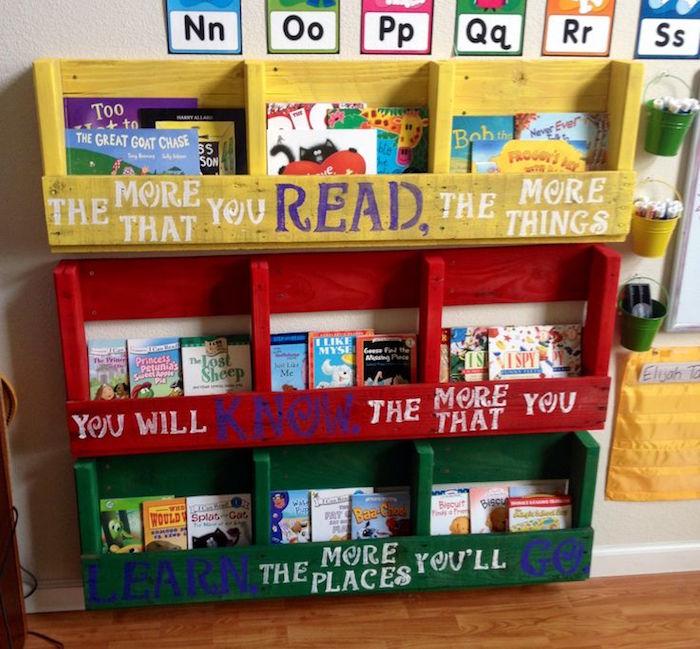 bibliothèque-enfant-etagere-maison-étagere-bibliothèque-enfant