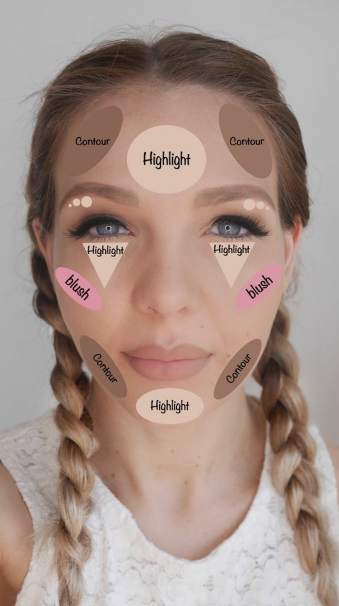 tuto-maquillage-contouring-comment-contourir-bien
