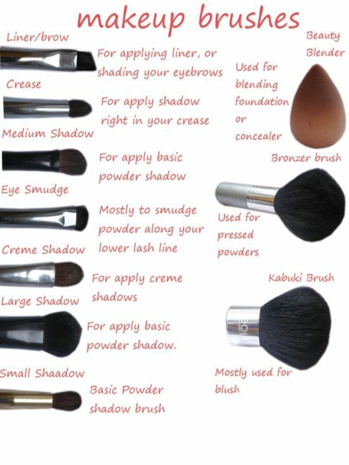 tuto-maquillage-contouring-variantes-de-pinceaux