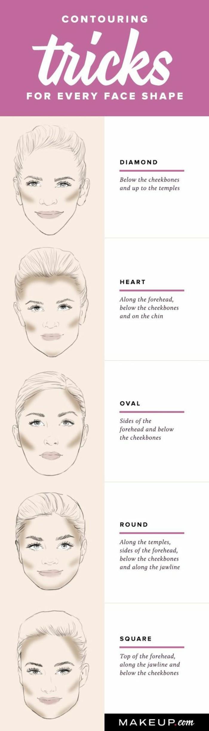 tuto-maquillage-contouring-visages-différentes