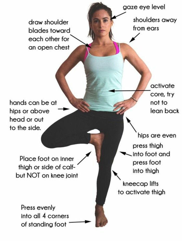 les bienfaits du yoga comment obtenir le maximum d 39 effet de la pratique. Black Bedroom Furniture Sets. Home Design Ideas