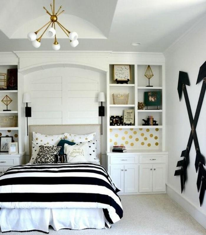Dcorer une chambre d ado fauteuil chambre ado garcon comment changer une chambre de petit Decorer sa chambre ado