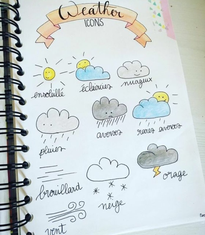 des-images-qui-vont-vous-informer-de-la-meteo-pour-bien-organiser-son-quotidien-idee-comment-customiser-son-agenda