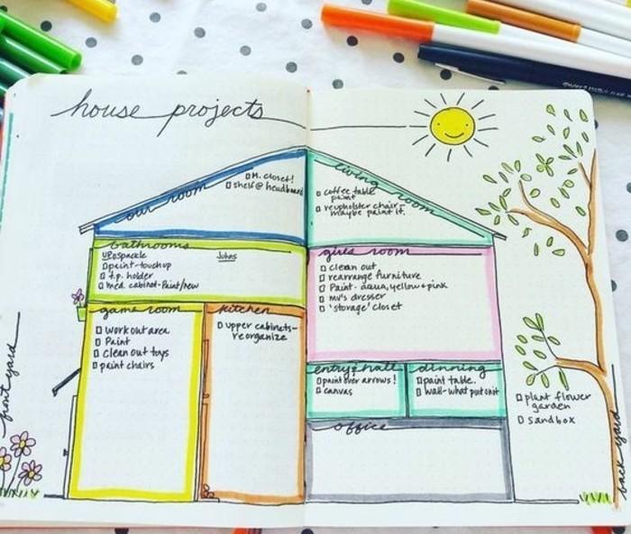 un-projet-de-renovation-inscrit-dans-l-agneda-plusieurs-couleurs-idee-pour-un-agenda-custoise