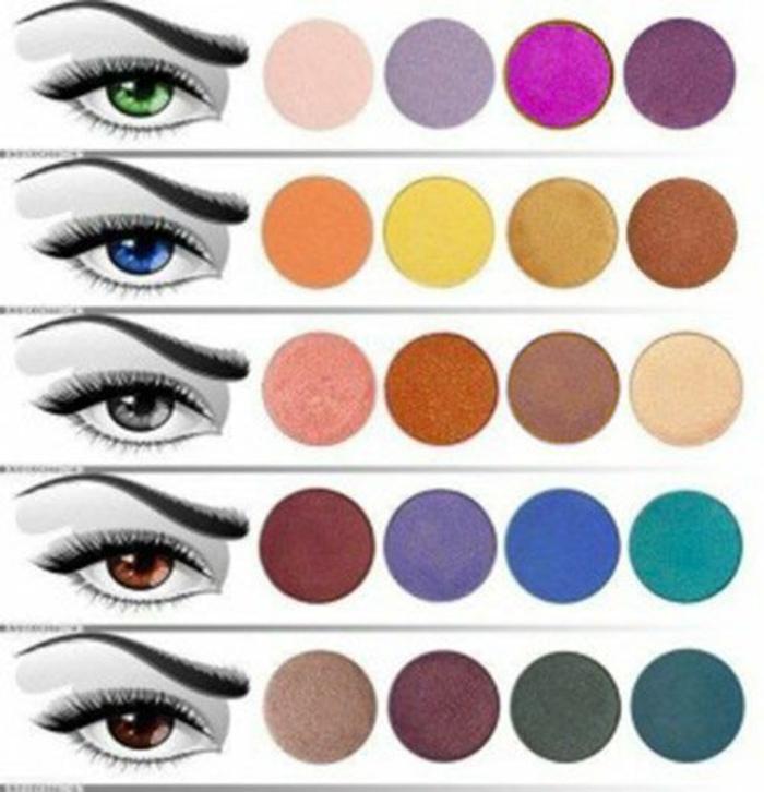 Conseils maquillage simple mais beau maquillage visage yeux couleurs