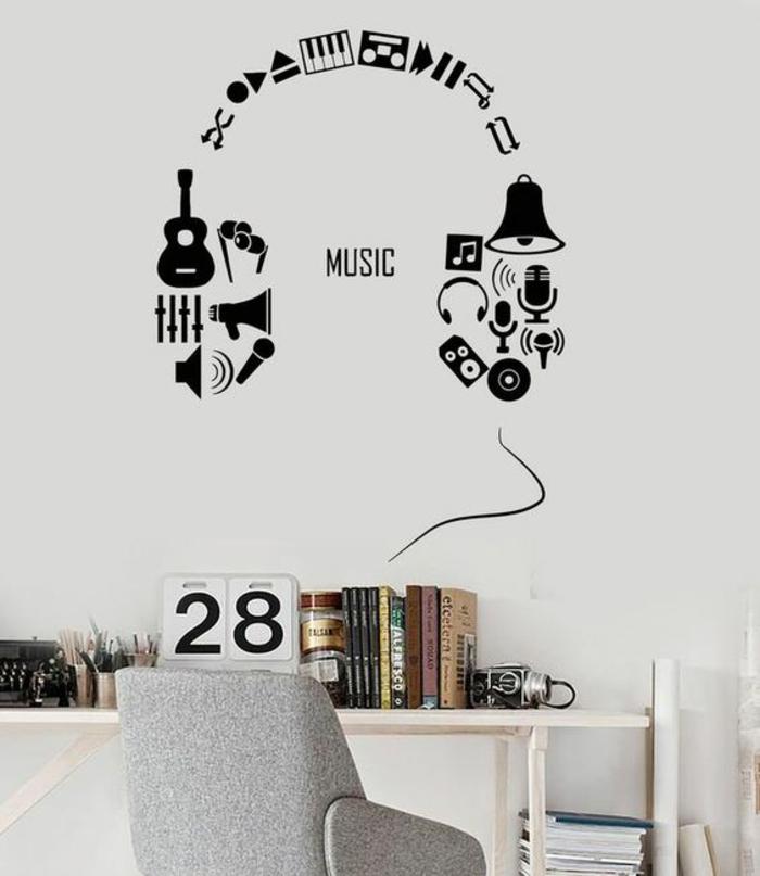 espace-bureau-chambre-d'ado-sticket-mural-original