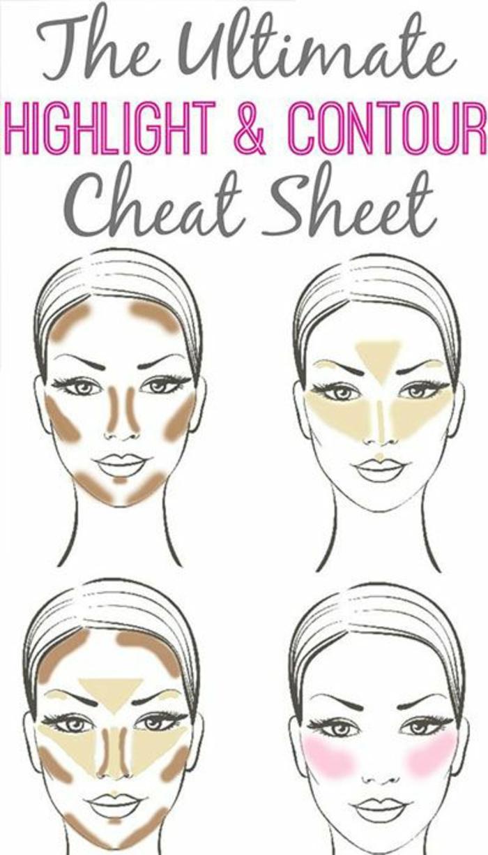 Idée comment bien maquiller les yeux beauté femme visage bluch anti cerne