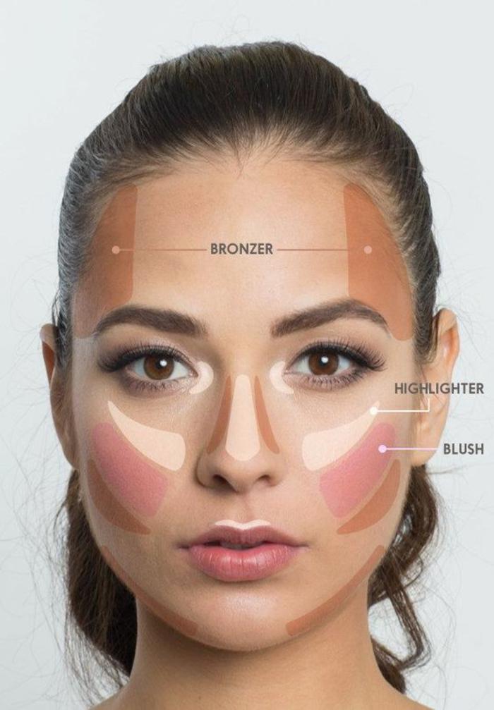 Comment reussir son maquillage idée maquillage bio ou poser le bronzer