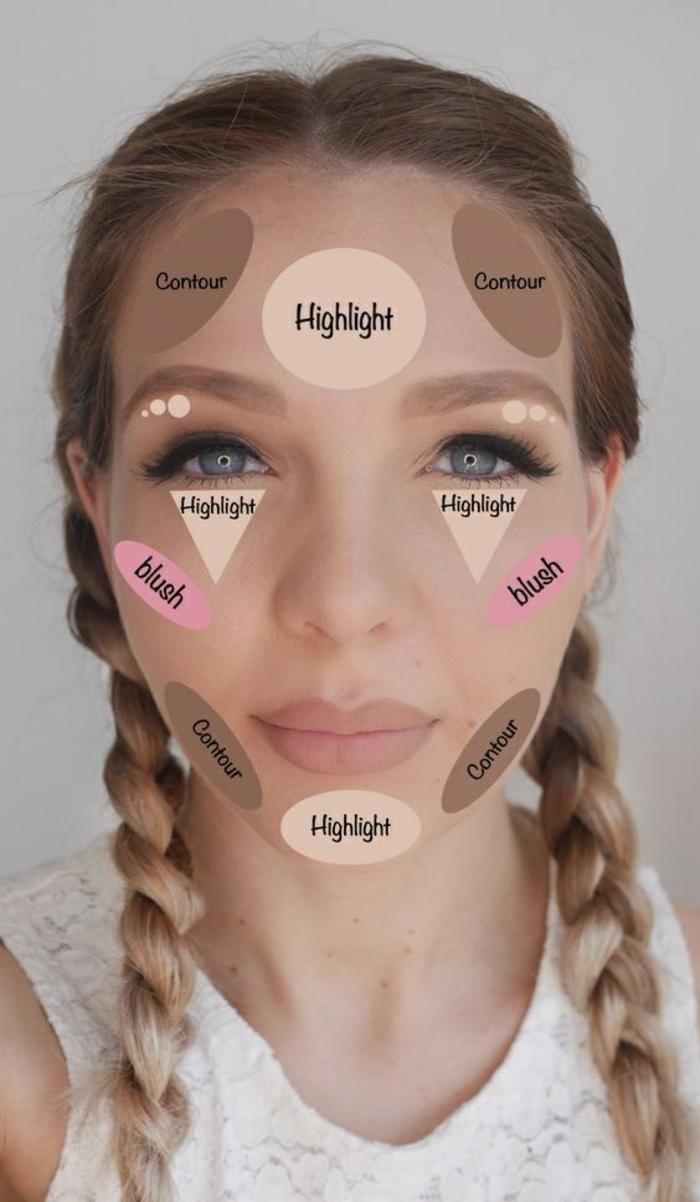 1001 exemples comment bien se maquiller trucs et astuces - Comment bien se maquiller les yeux ...