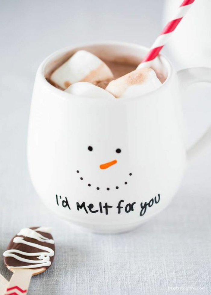 tasse personnalisée, tasses à café amusantes