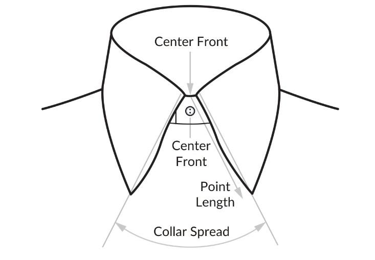 comment trouver le bon col de chemise homme
