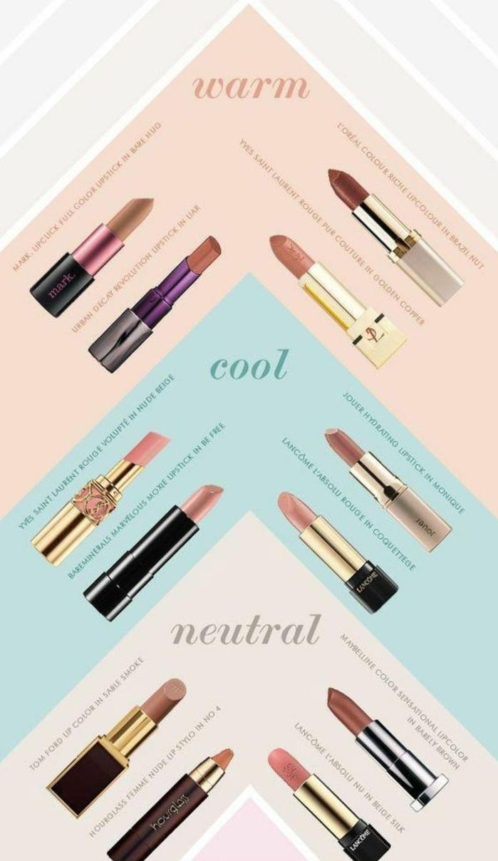 des lèvres nudes pour un maquillage discret et naturel, comment choisir son rouge à lèvre nude