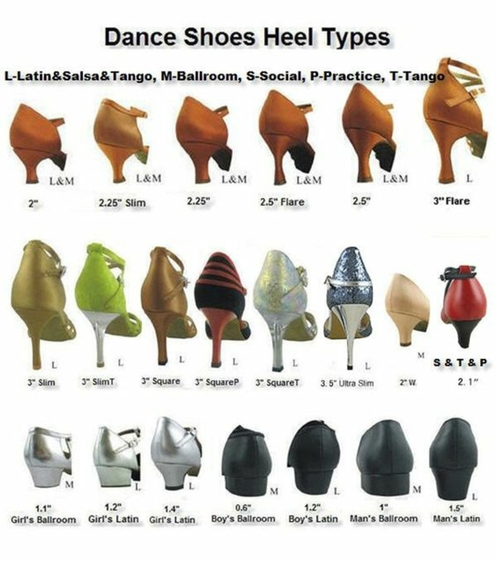 chaussures de danse et les types de talons femme enfant et homme