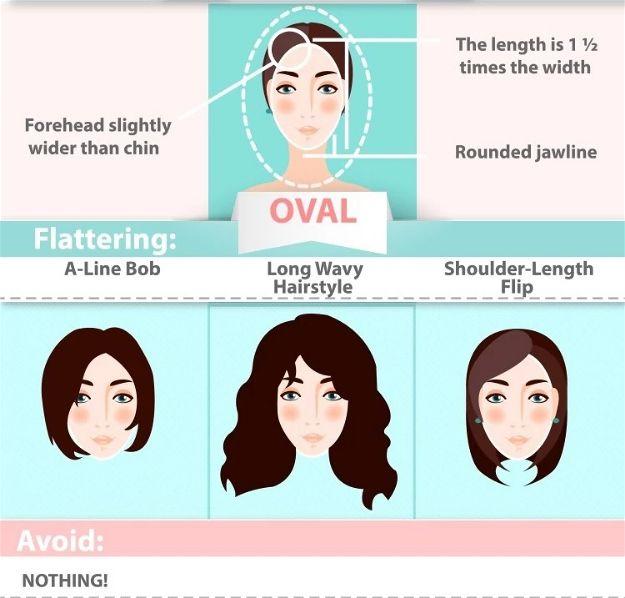 coupe de cheveux visage ovale, comment choisir sa coupe de cheveux, coupe suivant la forme du visage, coiffure conseillées