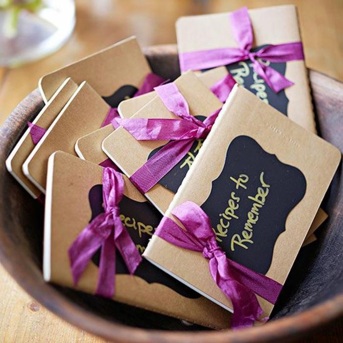 Idée cadeau personnalisé pas cher idées quoi offrir recipe à se ressembler  Petit cadeau invité anniversaire