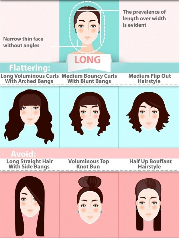 schéma coupe de cheveux visage allongé, coupes mi-long, coupes courtes et longues déconseillées, comment choisir sa coupe de cheveux