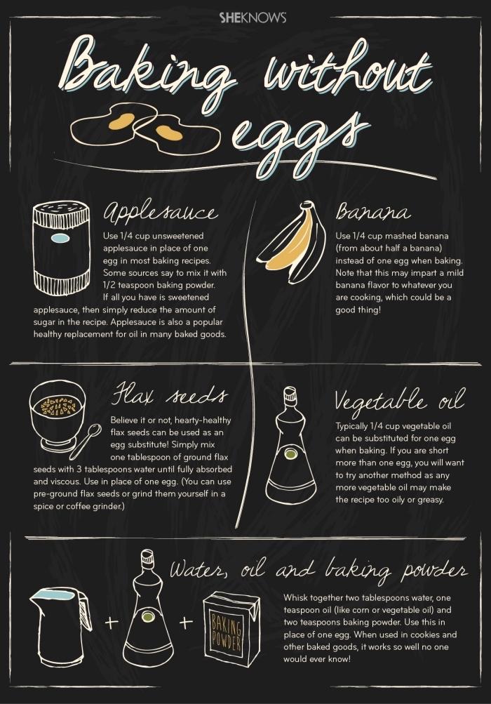 recette gateau sans oeuf, quels ingrédients au lieu d'un oeuf, idée compote ou purée de pommes pour remplacer oeuf dans un dessert