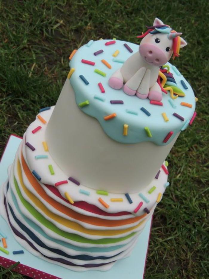 Gateau Decorer Forme De Cake
