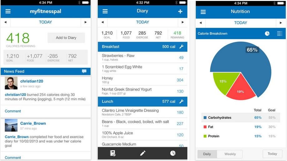 perdre du poids, myfitnesspal, application pour maigrir, meilleur calculateur de calories, surveiller votre poids, exercices, base de donnés aliments
