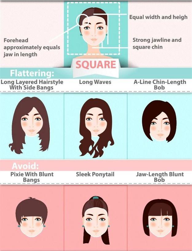 comment choisir sa coupe de cheveux, idée coupe pour visage en coeur, traits de visage forts, schéma coupes convenables et déconseillés