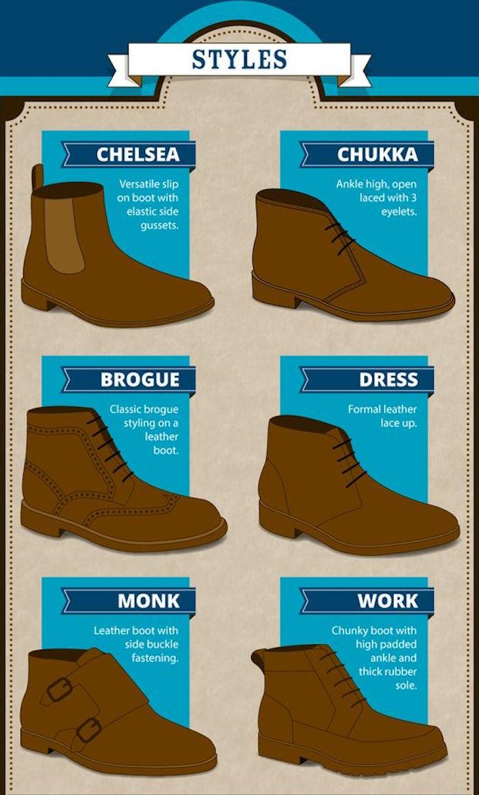 Les différents styles de bottines homme style chukka et chelsea